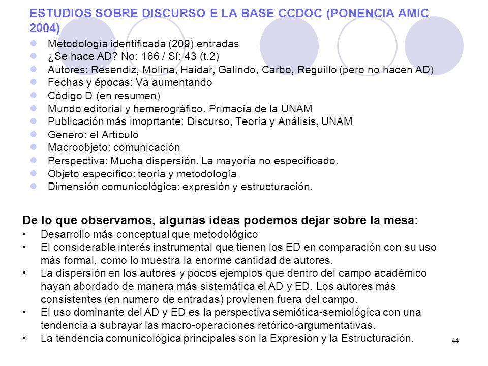 ESTUDIOS SOBRE DISCURSO E LA BASE CCDOC (PONENCIA AMIC 2004)