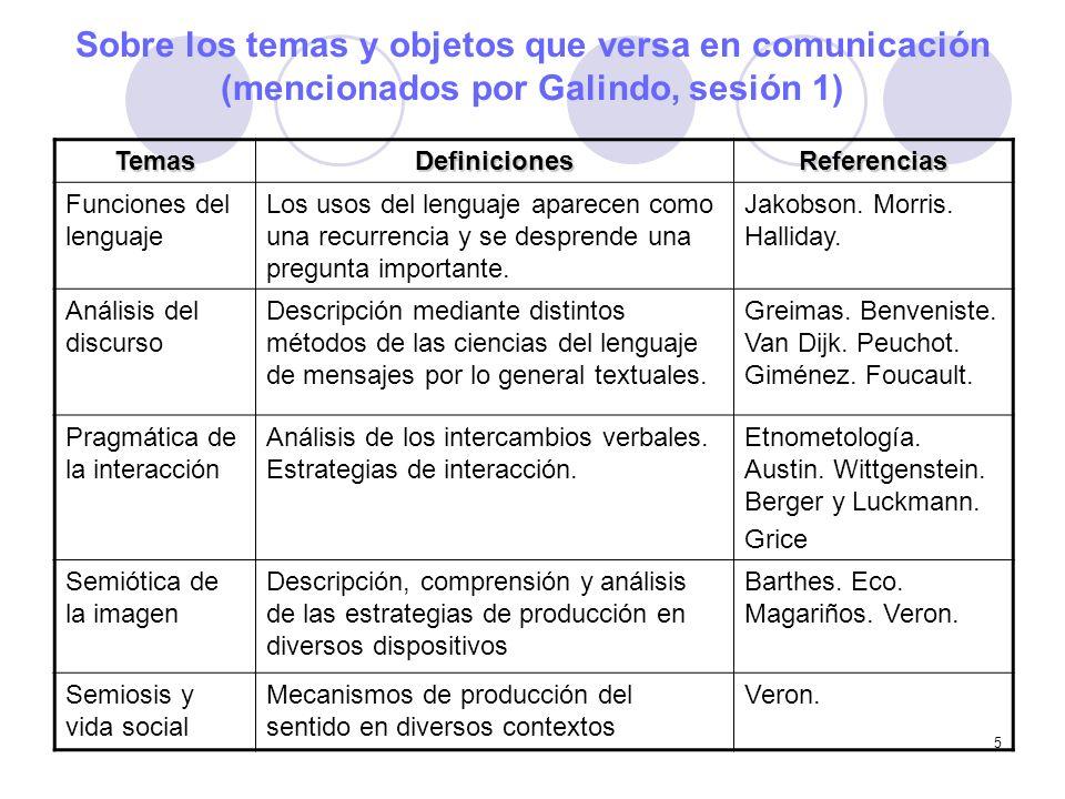 Sobre los temas y objetos que versa en comunicación (mencionados por Galindo, sesión 1)
