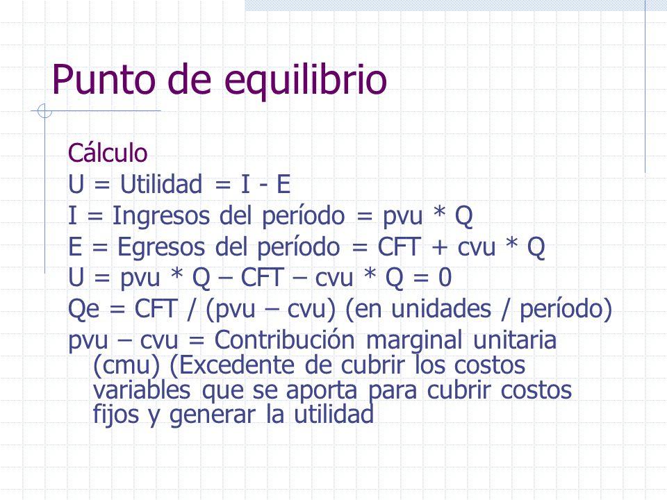 Punto de equilibrio Cálculo U = Utilidad = I - E