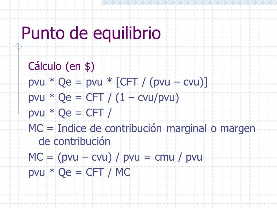 Punto de equilibrio Cálculo (en $)