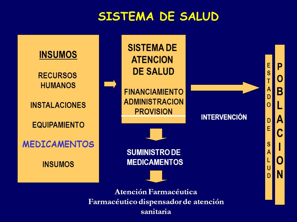 Atención Farmacéutica Farmacéutico dispensador de atención sanitaria