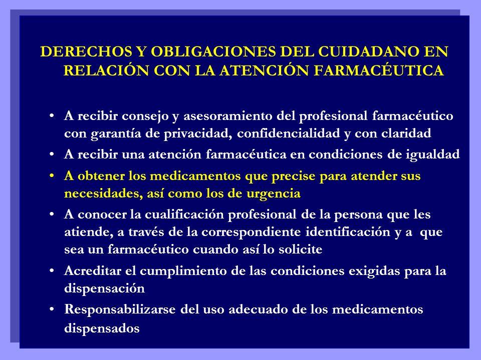 DERECHOS Y OBLIGACIONES DEL CUIDADANO EN RELACIÓN CON LA ATENCIÓN FARMACÉUTICA