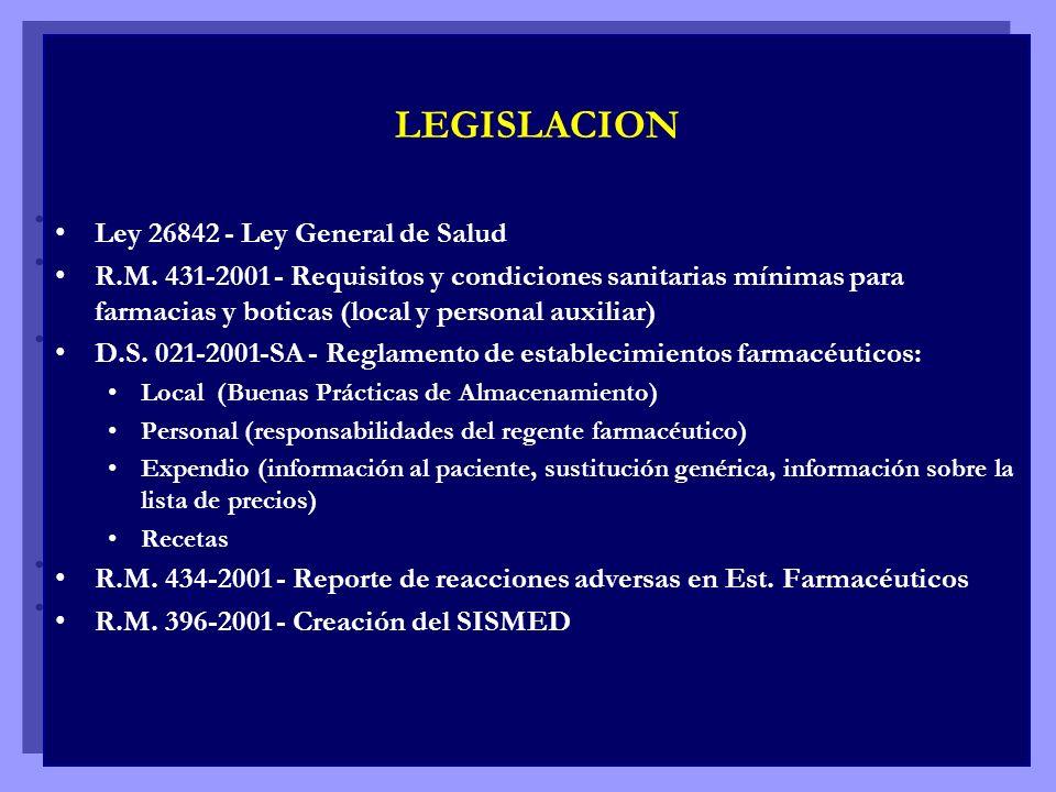 LEGISLACION Ley 26842 - Ley General de Salud
