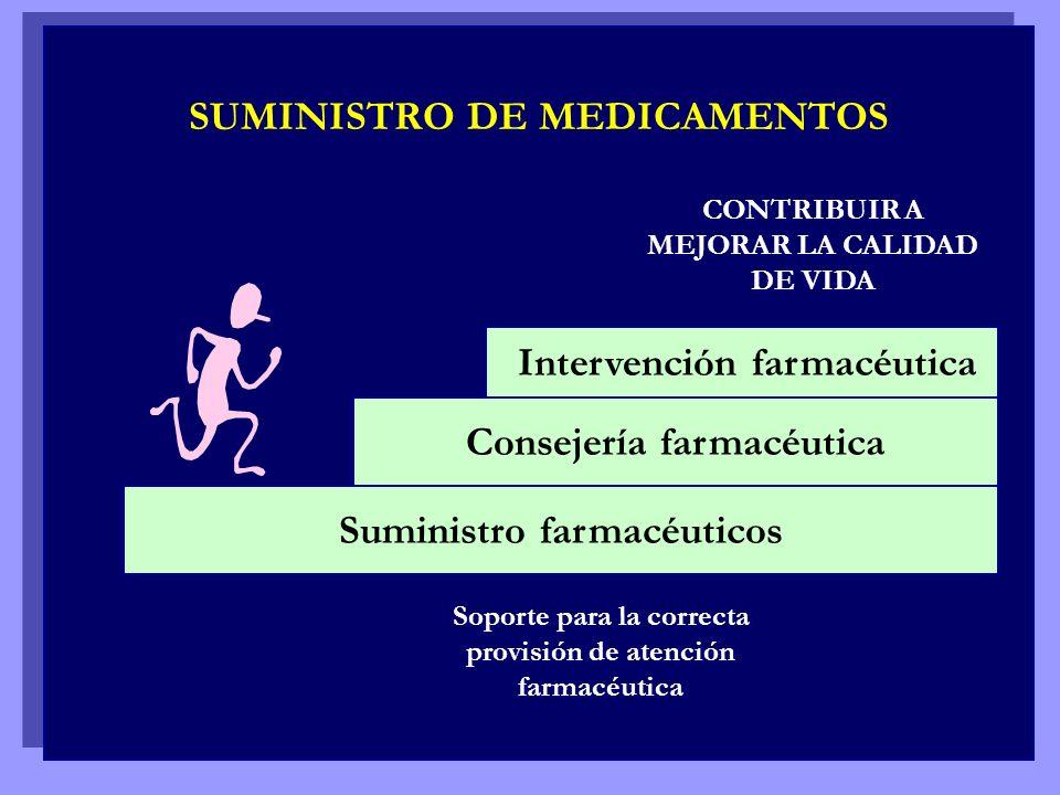 SUMINISTRO DE MEDICAMENTOS