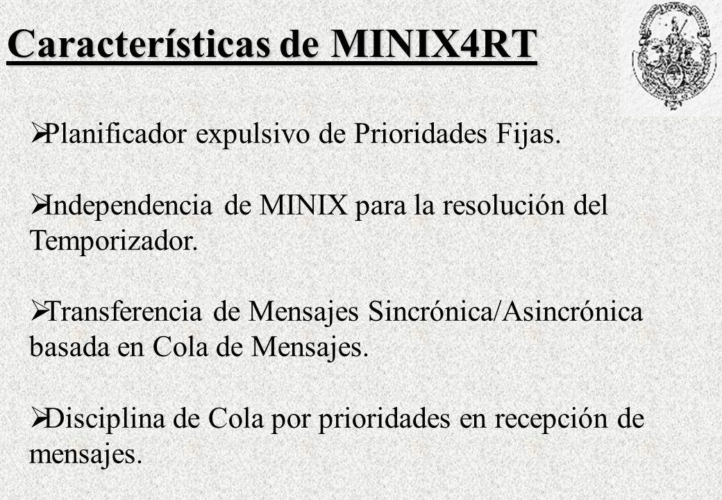 Características de MINIX4RT