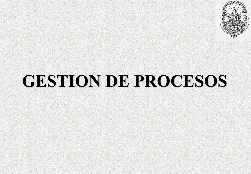 GESTION DE PROCESOS 10