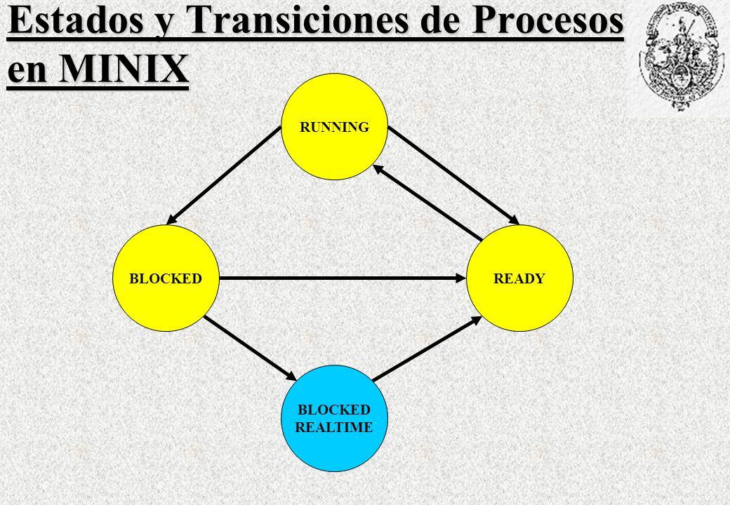 Estados y Transiciones de Procesos en MINIX