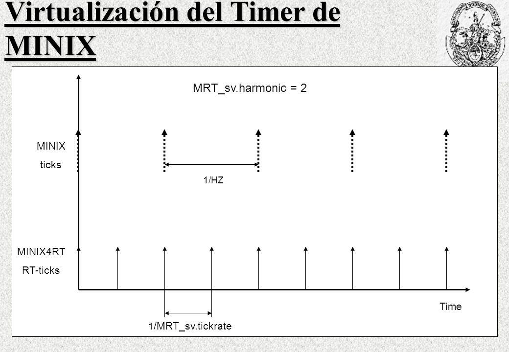 Virtualización del Timer de MINIX