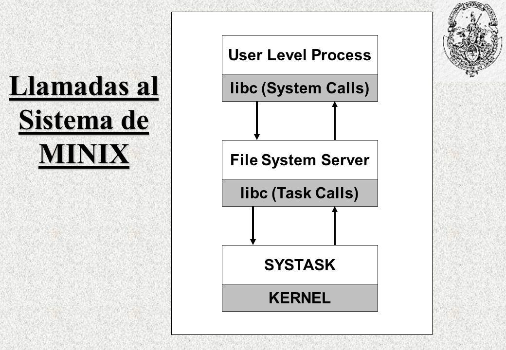 Llamadas al Sistema de MINIX