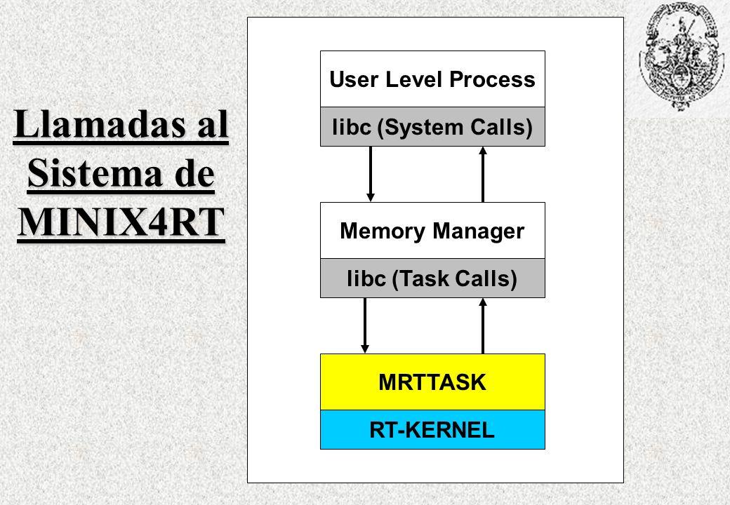 Llamadas al Sistema de MINIX4RT