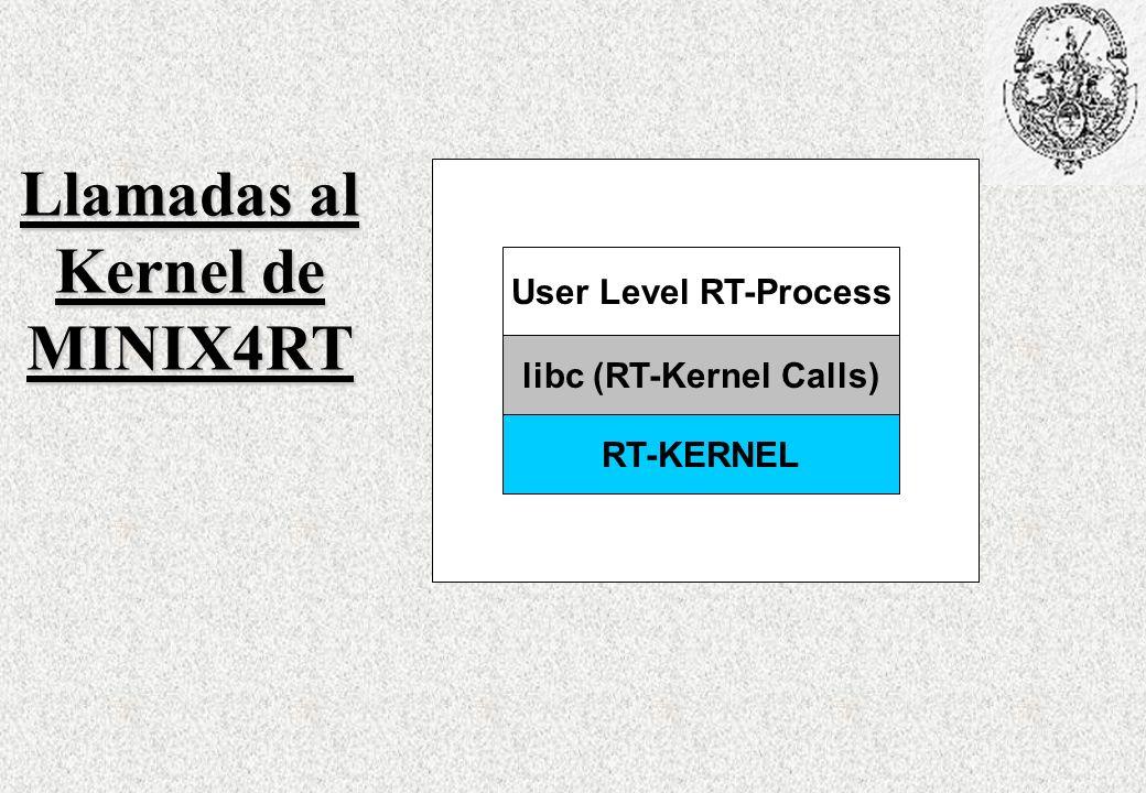 libc (RT-Kernel Calls)