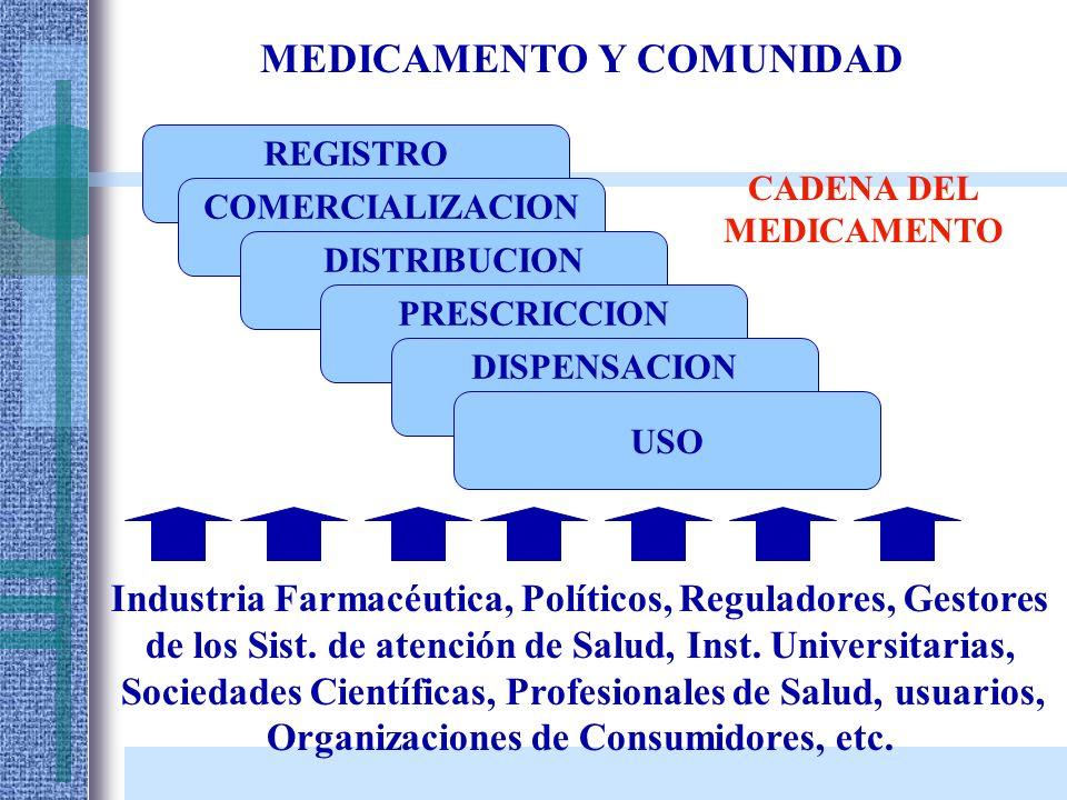 MEDICAMENTO Y COMUNIDAD