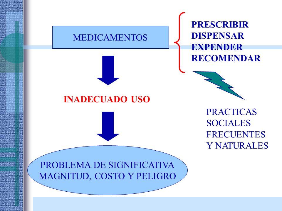 PROBLEMA DE SIGNIFICATIVA MAGNITUD, COSTO Y PELIGRO