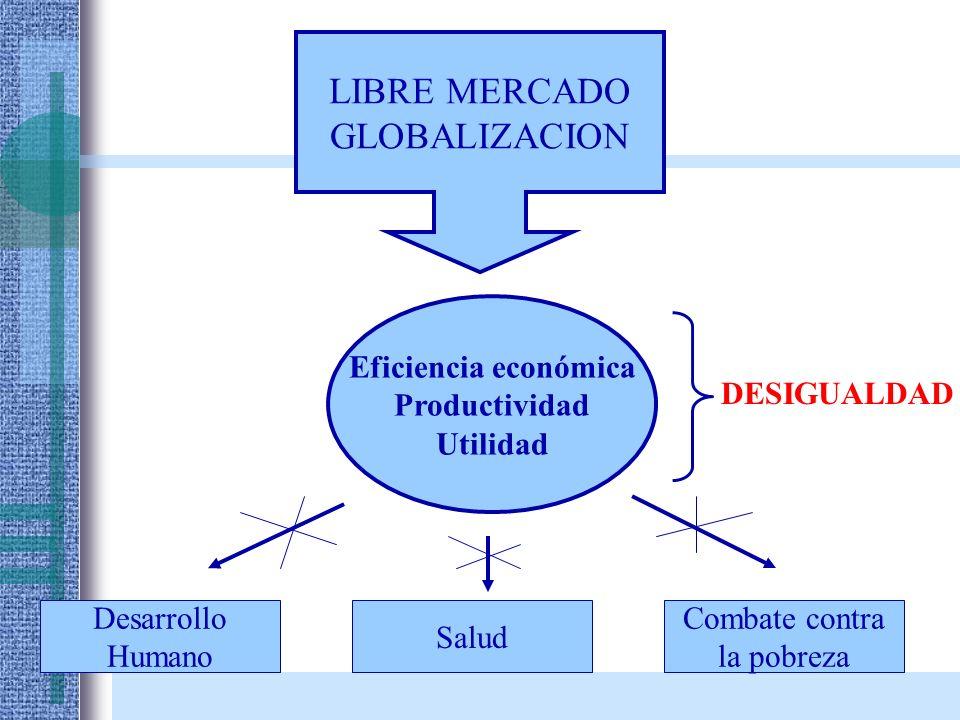 LIBRE MERCADO GLOBALIZACION Eficiencia económica Productividad