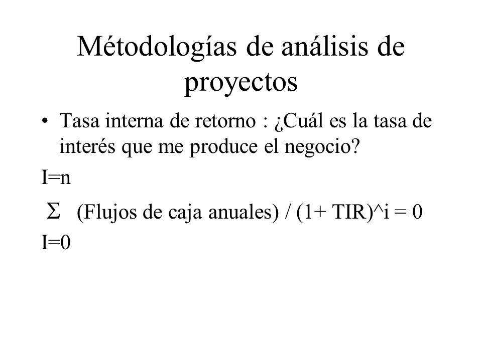 Métodologías de análisis de proyectos