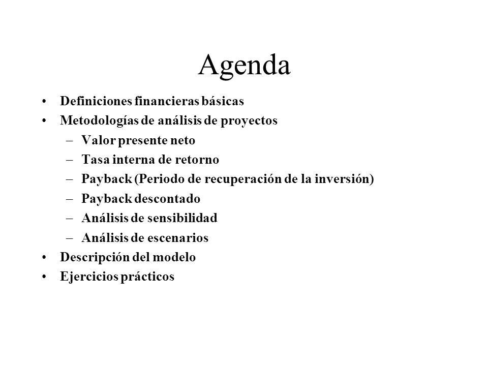 Agenda Definiciones financieras básicas