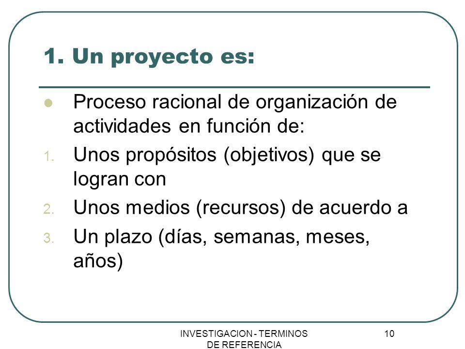 INVESTIGACION - TERMINOS DE REFERENCIA