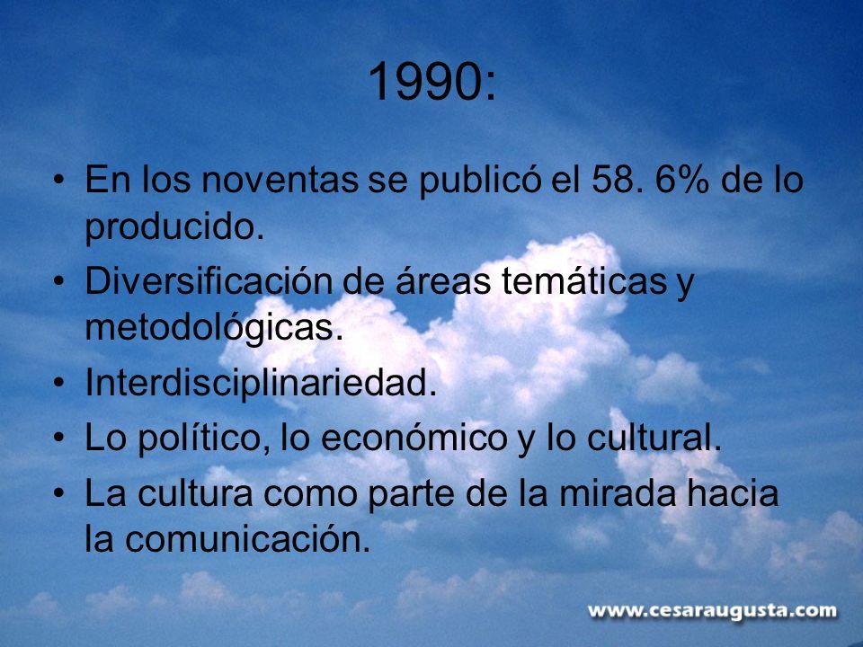 1990: En los noventas se publicó el 58. 6% de lo producido.