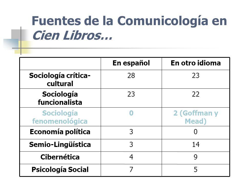 Fuentes de la Comunicología en Cien Libros…