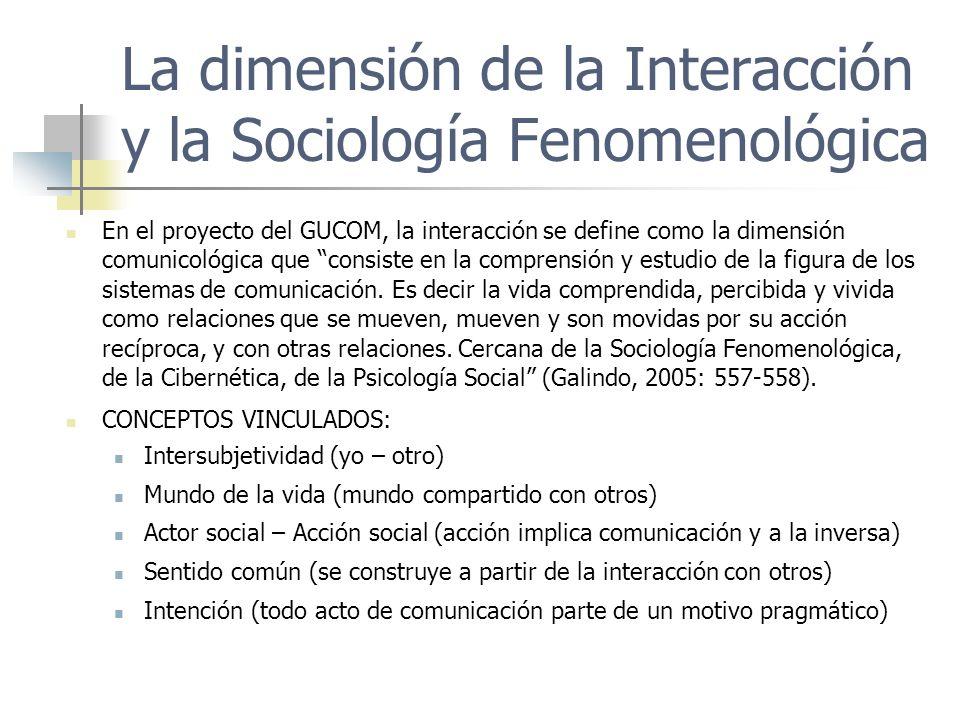 La dimensión de la Interacción y la Sociología Fenomenológica