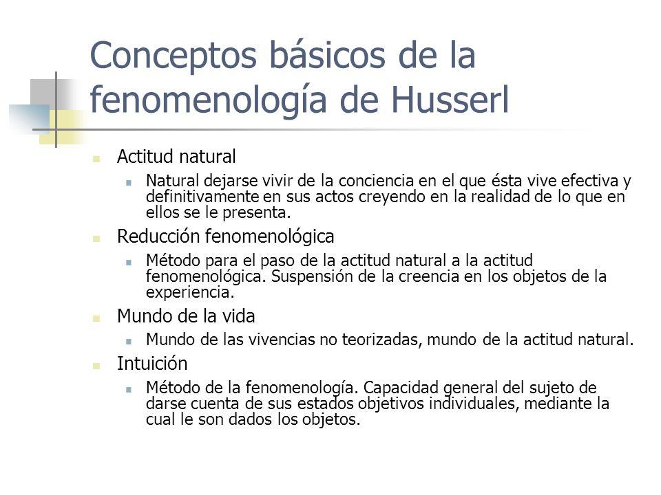 Conceptos básicos de la fenomenología de Husserl
