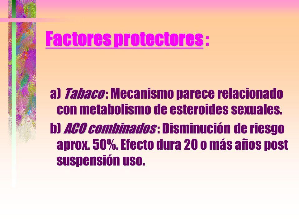 Factores protectores :