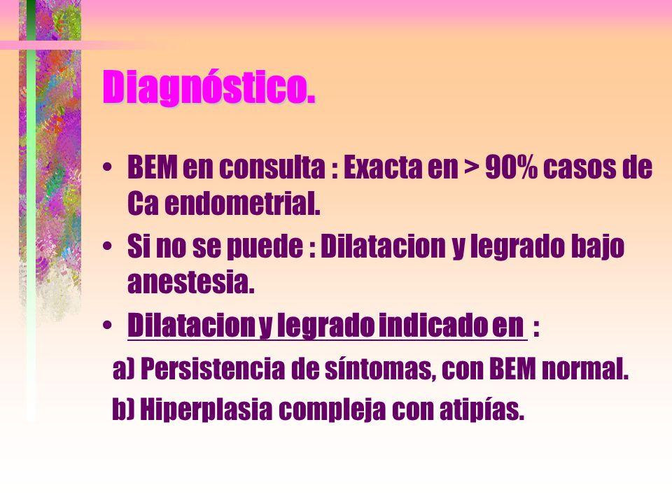 Diagnóstico. BEM en consulta : Exacta en > 90% casos de Ca endometrial. Si no se puede : Dilatacion y legrado bajo anestesia.