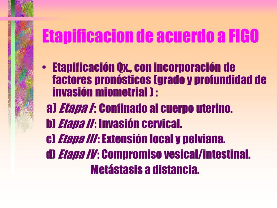 Etapificacion de acuerdo a FIGO