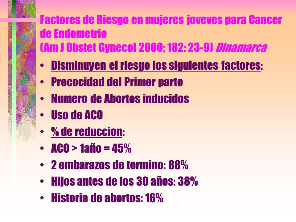Factores de Riesgo en mujeres joveves para Cancer de Endometrio (Am J Obstet Gynecol 2000; 182: 23-9) Dinamarca