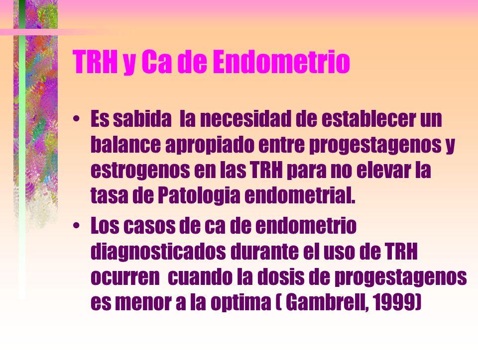 TRH y Ca de Endometrio