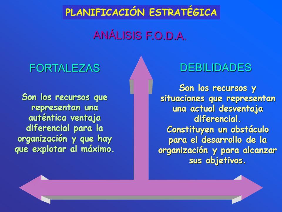 ANÁLISIS F.O.D.A. FORTALEZAS DEBILIDADES