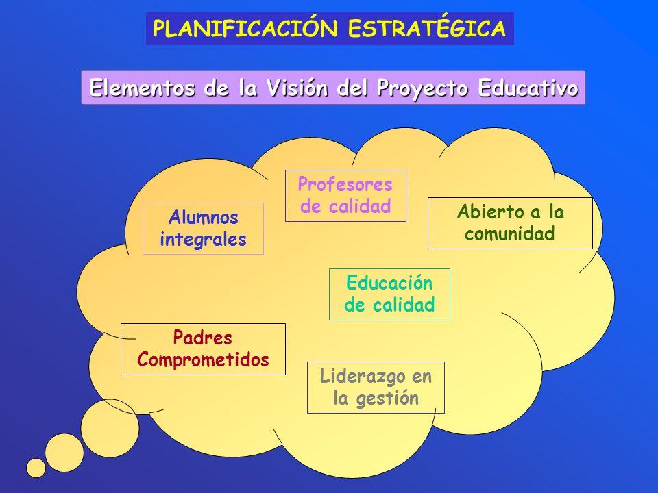 Elementos de la Visión del Proyecto Educativo Liderazgo en la gestión
