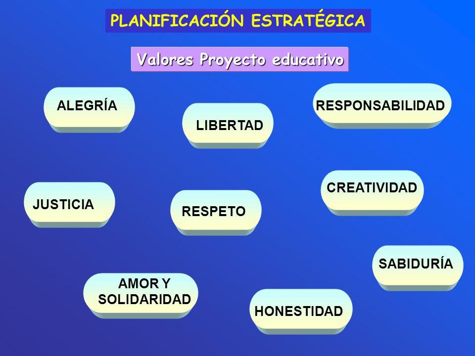 Valores Proyecto educativo