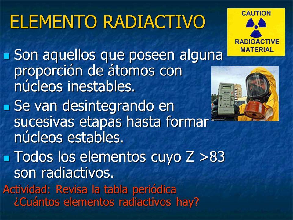 Unidad 3 fenmenos nucleares y sus aplicaciones energa nuclear 25 elemento radiactivo urtaz Images