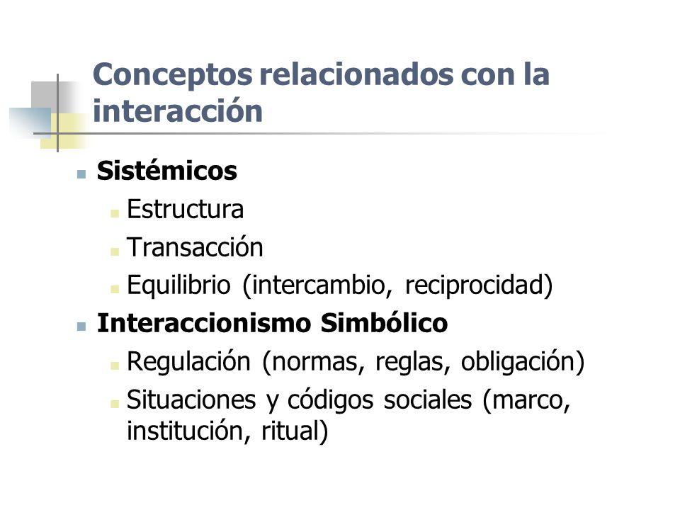 Conceptos relacionados con la interacción