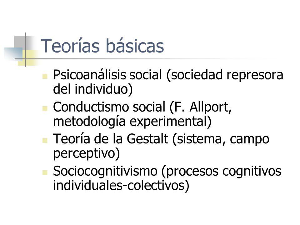 Teorías básicas Psicoanálisis social (sociedad represora del individuo) Conductismo social (F. Allport, metodología experimental)