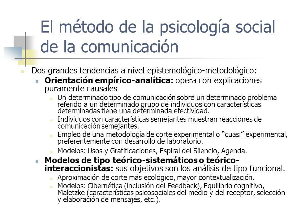 El método de la psicología social de la comunicación