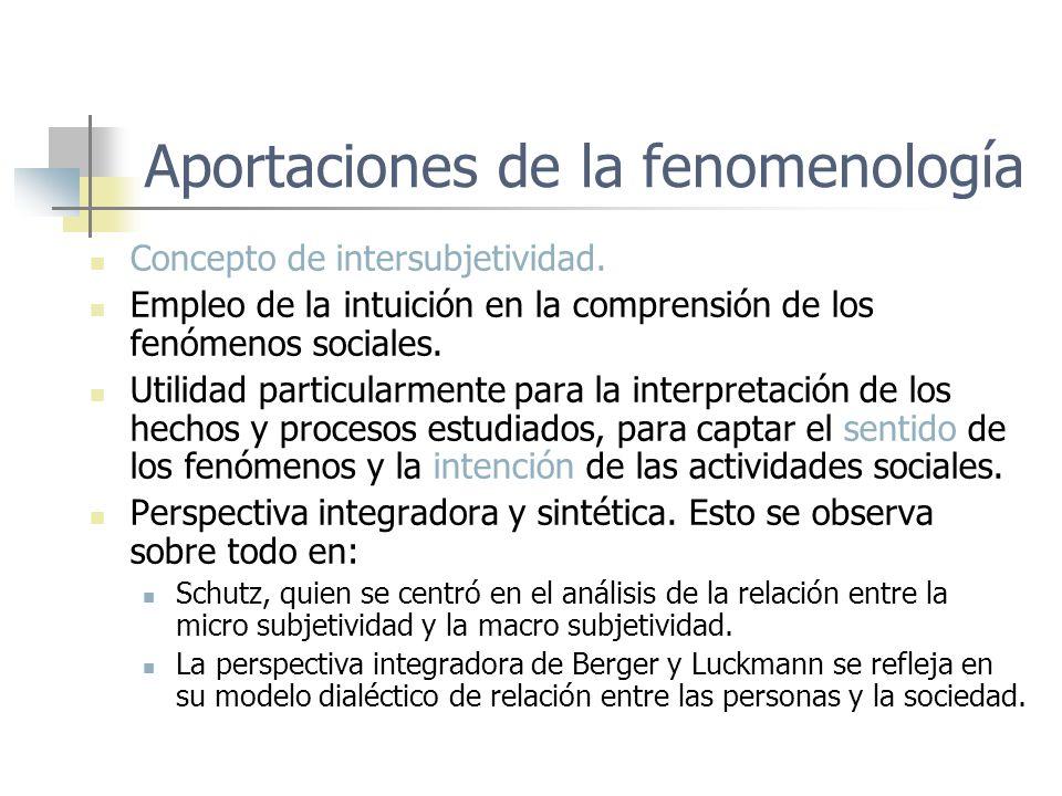 Aportaciones de la fenomenología