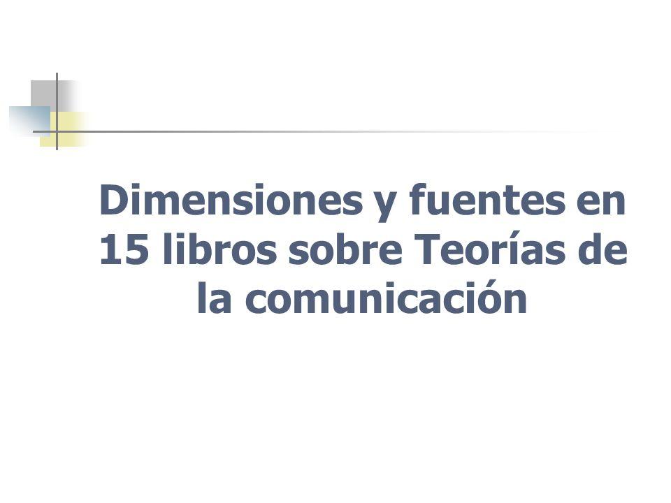 Dimensiones y fuentes en 15 libros sobre Teorías de la comunicación