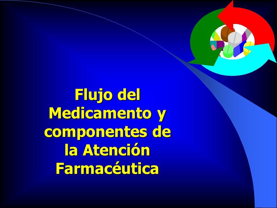 Flujo del Medicamento y componentes de la Atención Farmacéutica