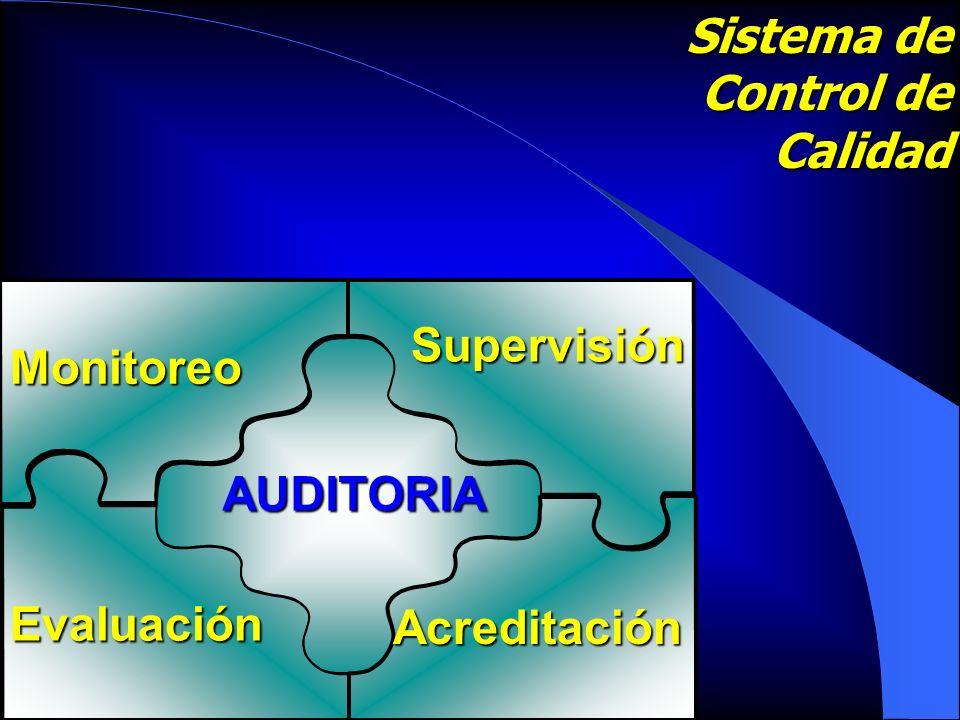 Sistema de Control de Calidad