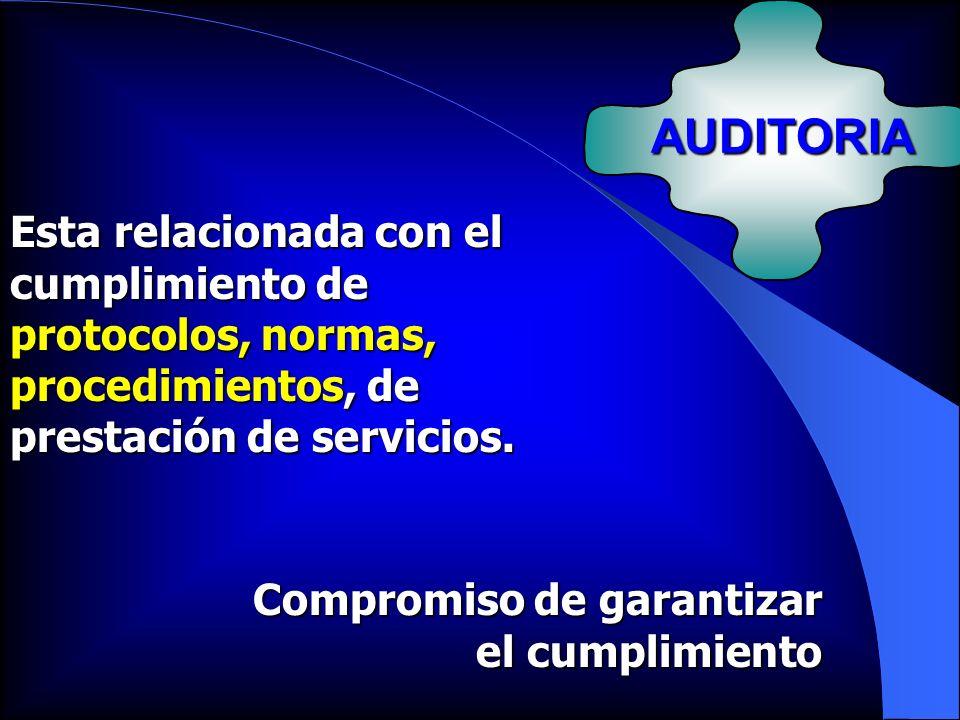 AUDITORIAEsta relacionada con el cumplimiento de protocolos, normas, procedimientos, de prestación de servicios.