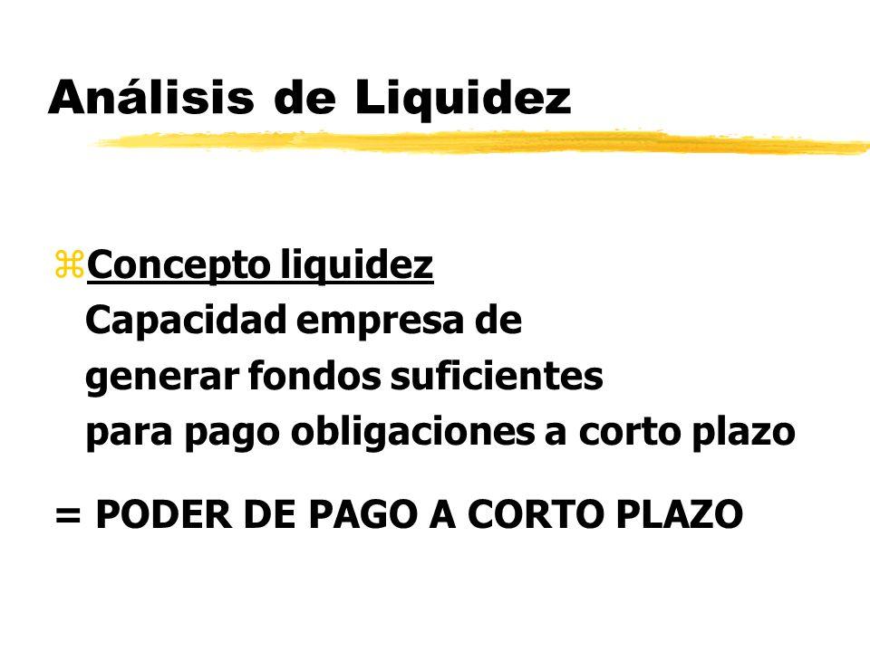 Análisis de Liquidez Concepto liquidez Capacidad empresa de