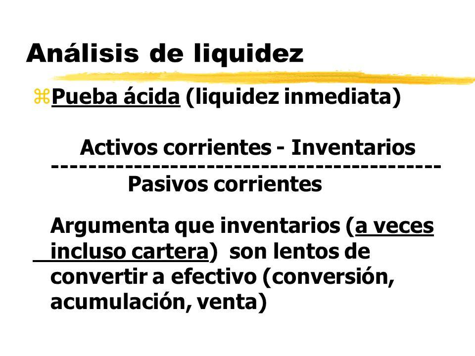 Análisis de liquidez Pueba ácida (liquidez inmediata)