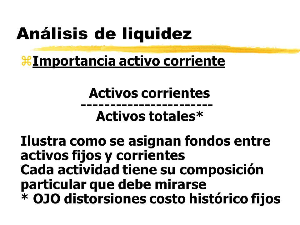 Análisis de liquidez Importancia activo corriente Activos corrientes