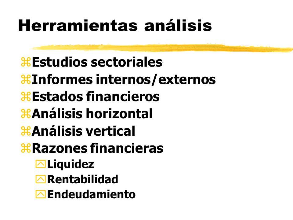 Herramientas análisis