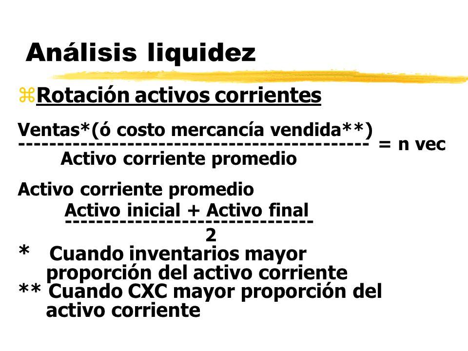 Análisis liquidez Rotación activos corrientes