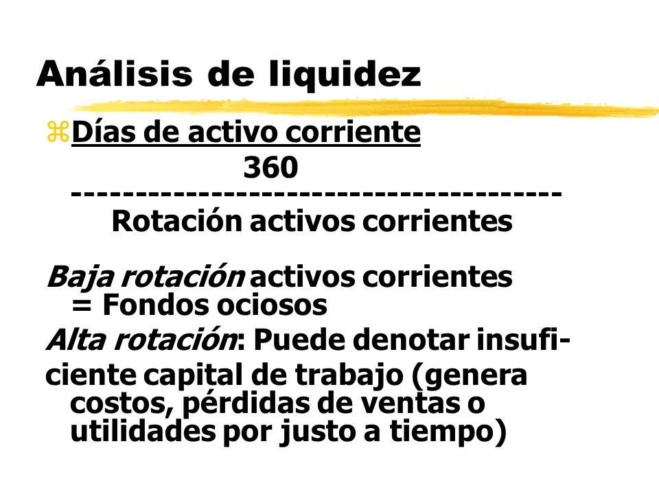 Análisis de liquidez Días de activo corriente 360