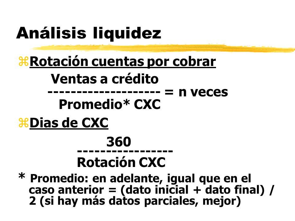 Análisis liquidez Rotación cuentas por cobrar Ventas a crédito