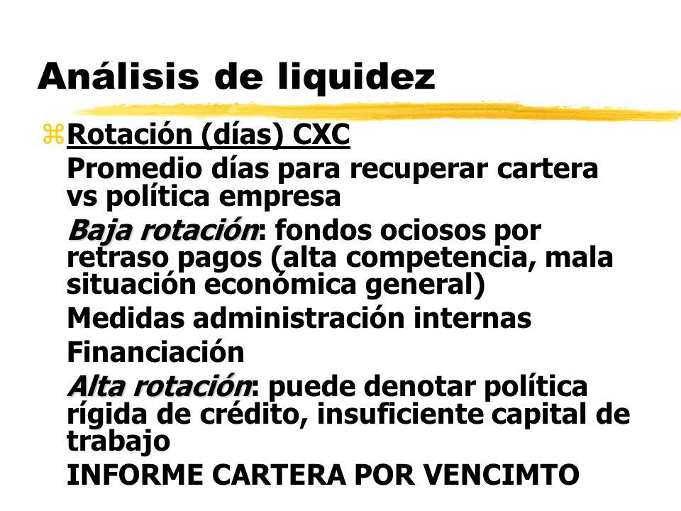 Análisis de liquidez Rotación (días) CXC
